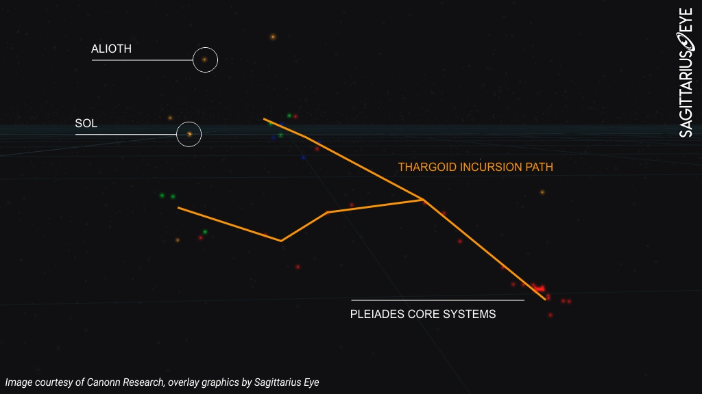Special Report: Anticipating the Path of the Thargoid Advance